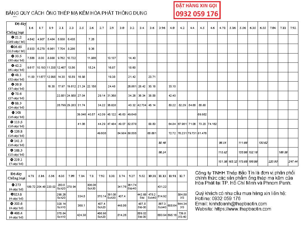 bảng quy cách ống thép hòa phát