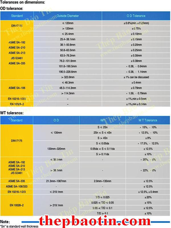 Bảng tiêu chuẩn thông số kỹ thuật thép