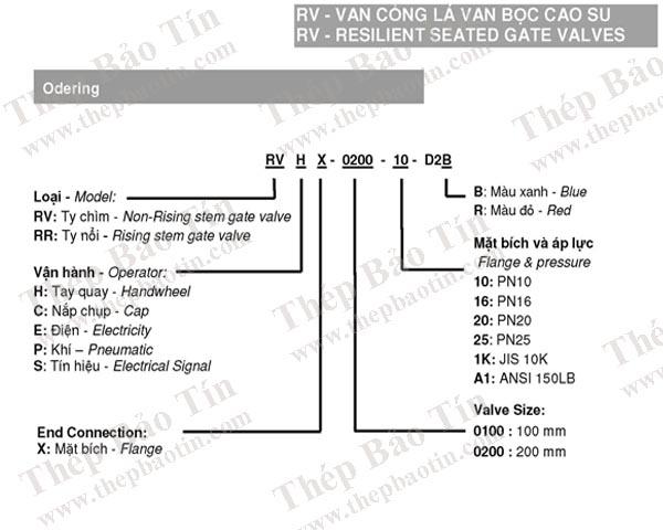 thông số kỹ thuật van cổng ty chìm tay núm Shin Yi (Đài Loan) - Thép Bảo Tín